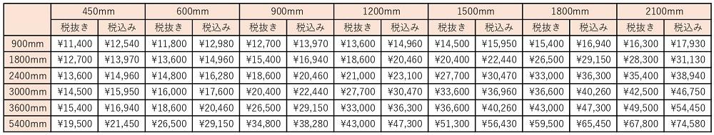 ターポリン参考価格表